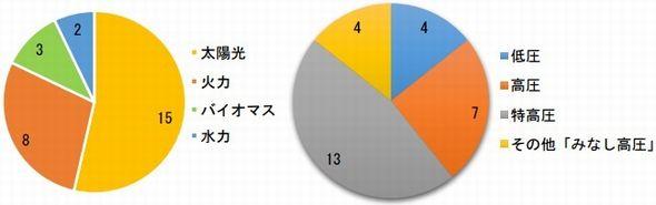 kujou3_sj.jpg