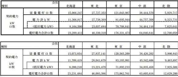 sales_2015h1_area2_sj.jpg