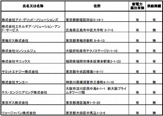 kouri_touroku1120_sj.jpg