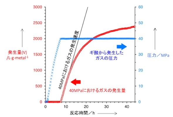 rk_151211_suiso02.jpg