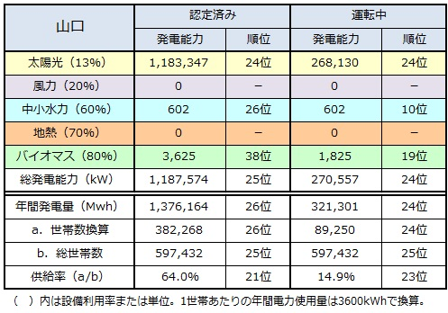 ranking2015_yamaguchi.jpg