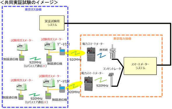 rk_151221_tokyo01.jpg