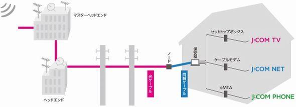 kouri_touroku_jcom2_sj.jpg