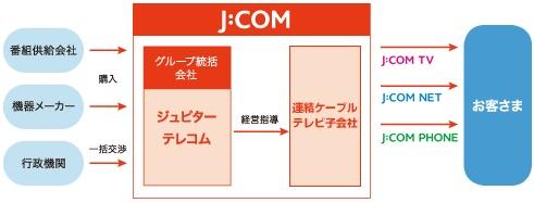 kouri_touroku_jcom3_sj.jpg