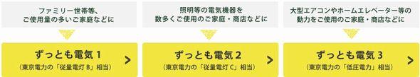 tokyogas_plan1_sj.jpg