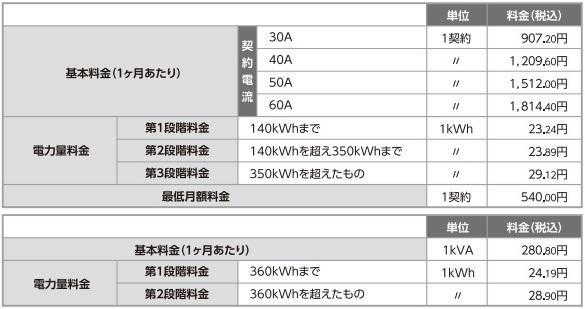 tokyogas_plan2_sj.jpg
