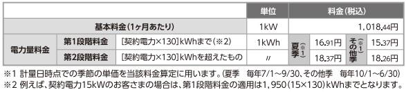 tokyogas_plan3_sj.jpg