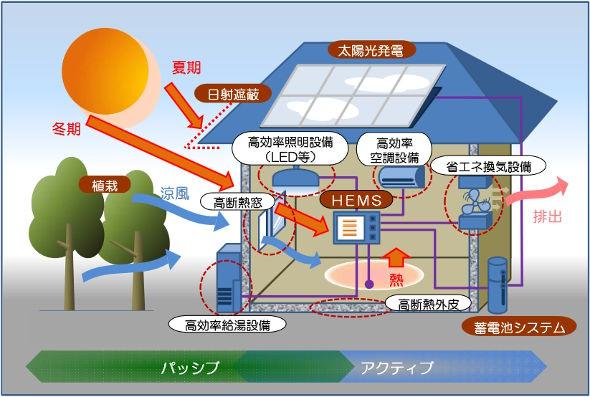 rk_160104_keizai01.jpg