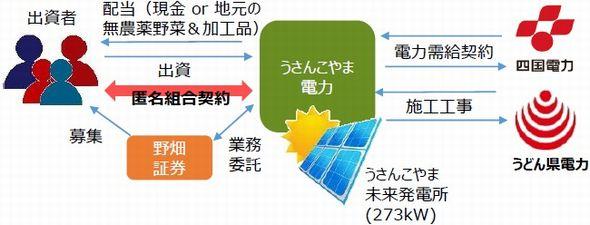 usankoyama1.jpg