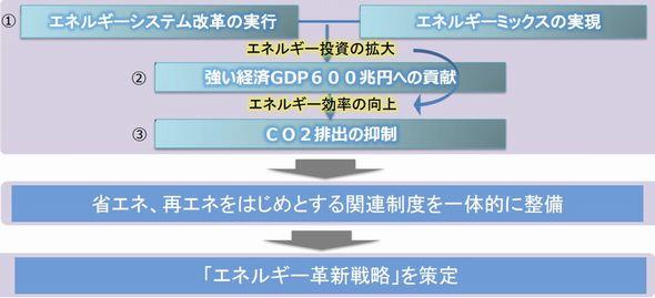 energy_strategy1_sj.jpg