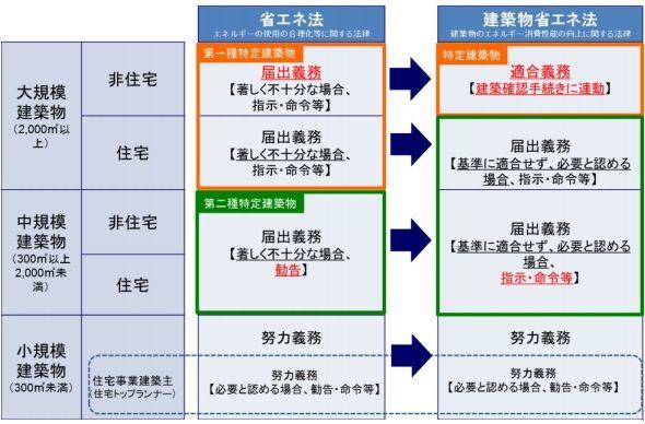 energy_strategy3_sj.jpg