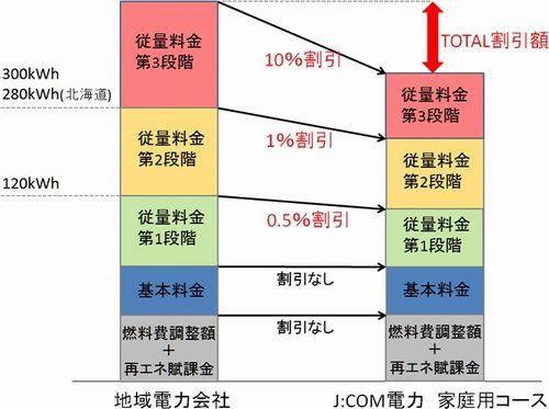 jcom1_sj.jpg