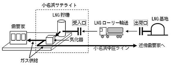 rk_150112_tokyo02.jpg