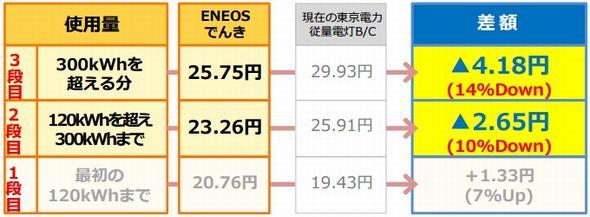eneos3_sj.jpg