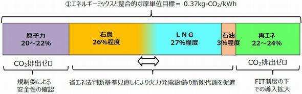 megatrend5_13_sj.jpg