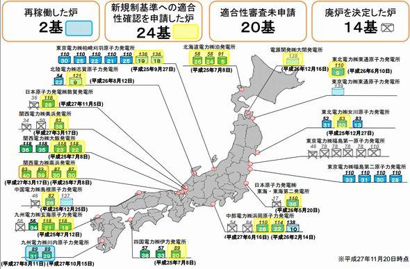 原子力発電所と火力発電所の選別が進む、2030年に設備半減へ (1/4 ...