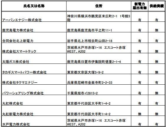 touroku_20160115_sj.jpg