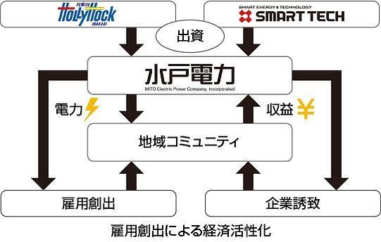 touroku_mito_sj.jpg