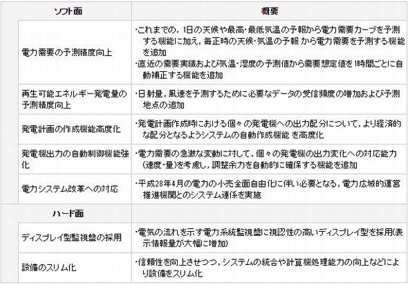 chugoku1_sj.jpg