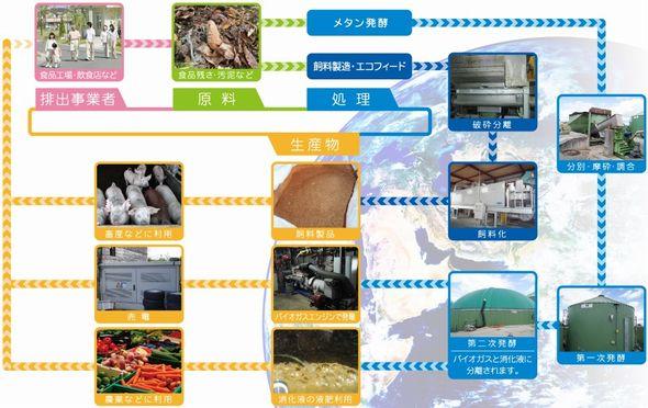 makinohara1_sj.jpg