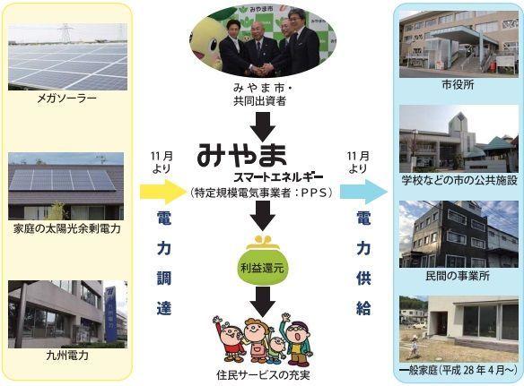 touroku_miyama_sj.jpg