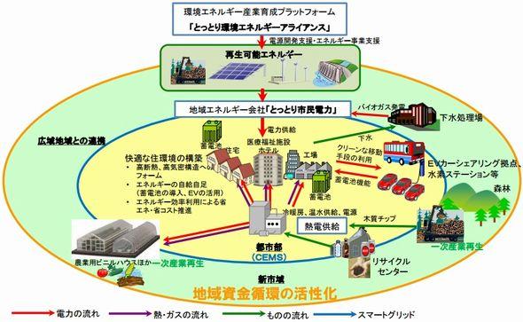 touroku_tottori1_sj.jpg