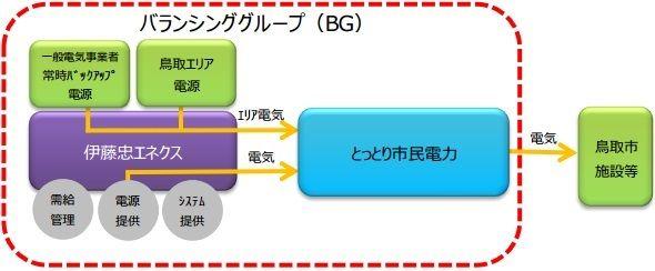 touroku_tottori2_sj.jpg