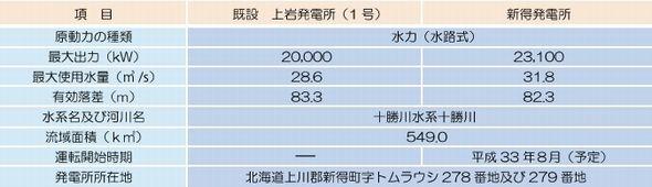shintoku5_sj_sj.jpg