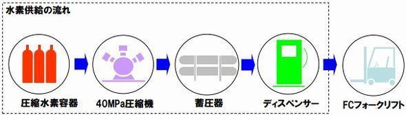 kanku_fc3_sj.jpg