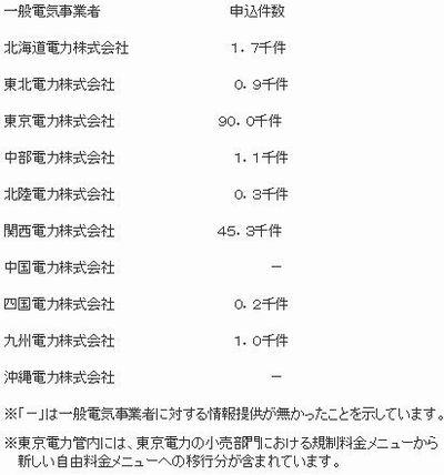 kouri_henkou_20160212_sj.jpg