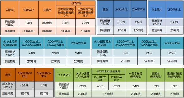 kaitori_2016nendo5_sj.jpg