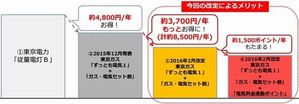 tokyo_gas2_sj.jpg