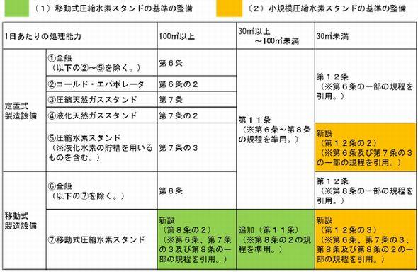 suiso_station1_sj.jpg