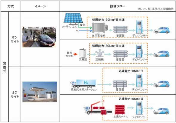 suiso_station5_sj.jpg