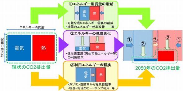 kankyo2_sj.jpg