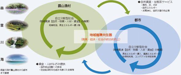 kankyo4_sj.jpg