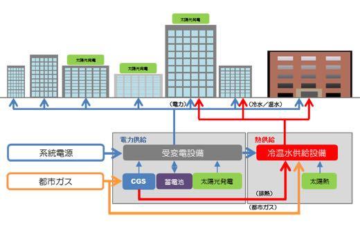 rk_160303_smartcity01.jpg