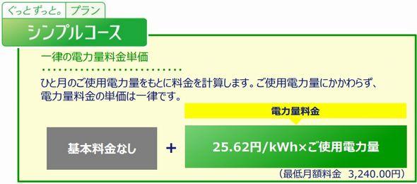 shutoken_chugoku1_sj.jpg