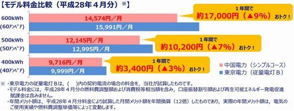 shutoken_chugoku2_sj.jpg
