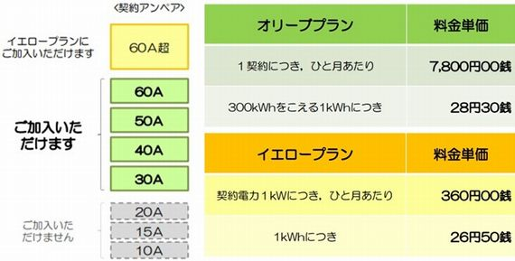 shutoken_shikoku1_sj.jpg