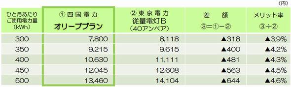 shutoken_shikoku2_sj.jpg