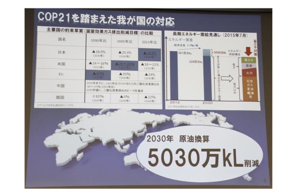 省エネ機器:原油100億リットル ...