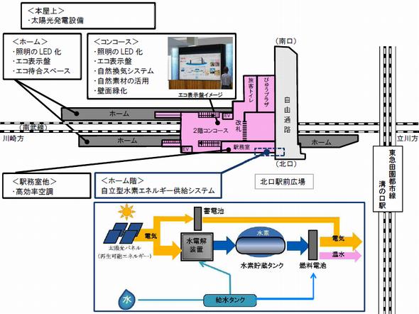 yh20160328Toshiba_groundplan_590px.png