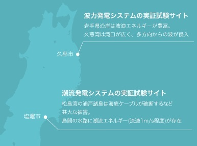 todai_haryoku0_sj.jpg