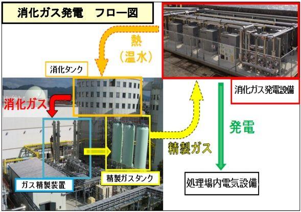 kobe_biogas2_sj.jpg