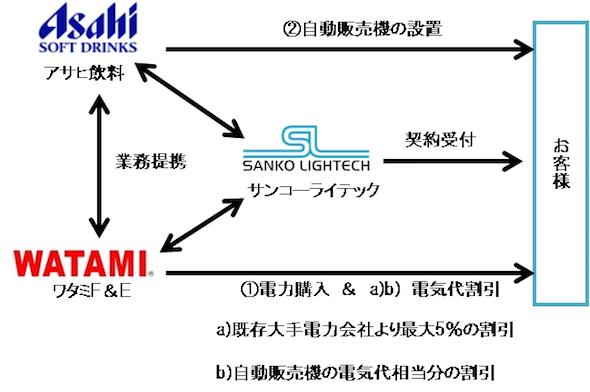 rk_160318_asahi01.jpg