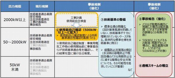 saiene_kaisei5_sj.jpg