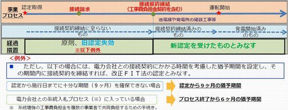saiene_kaisei6_sj.jpg
