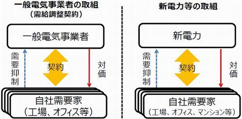 negawatt_torihiki1.jpg