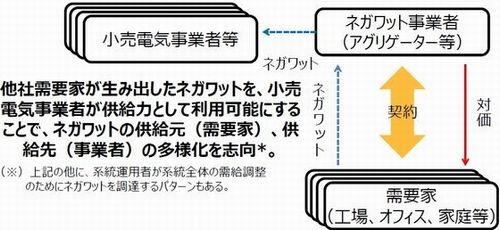 negawatt_torihiki2.jpg